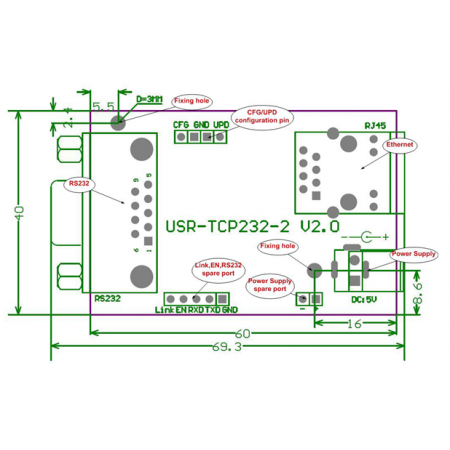 RS232 to LAN modem