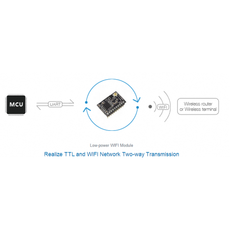 RS232 to WiFi module